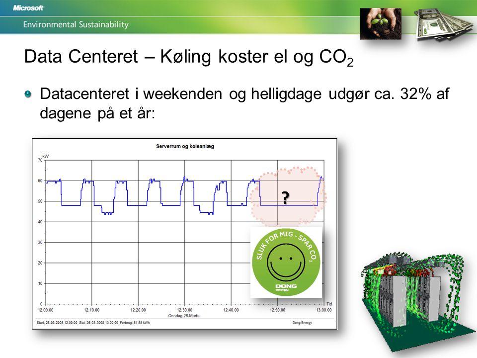 Data Centeret – Køling koster el og CO 2 Datacenteret i weekenden og helligdage udgør ca.