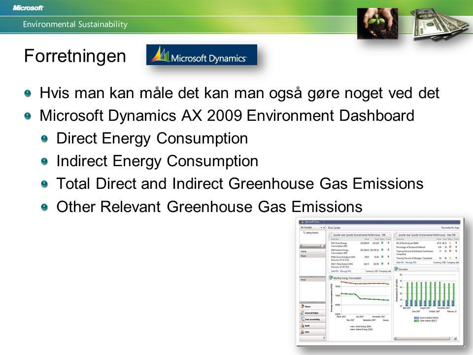 Forretningen Hvis man kan måle det kan man også gøre noget ved det Microsoft Dynamics AX 2009 Environment Dashboard Direct Energy Consumption Indirect Energy Consumption Total Direct and Indirect Greenhouse Gas Emissions Other Relevant Greenhouse Gas Emissions
