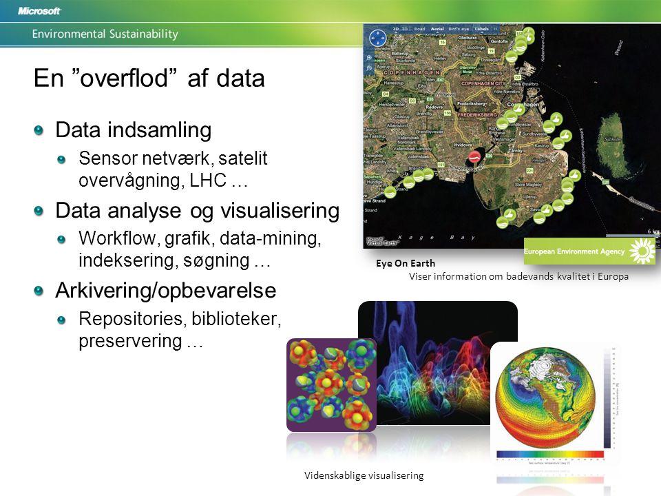 En overflod af data Data indsamling Sensor netværk, satelit overvågning, LHC … Data analyse og visualisering Workflow, grafik, data-mining, indeksering, søgning … Arkivering/opbevarelse Repositories, biblioteker, preservering … Eye On Earth Viser information om badevands kvalitet i Europa Videnskablige visualisering