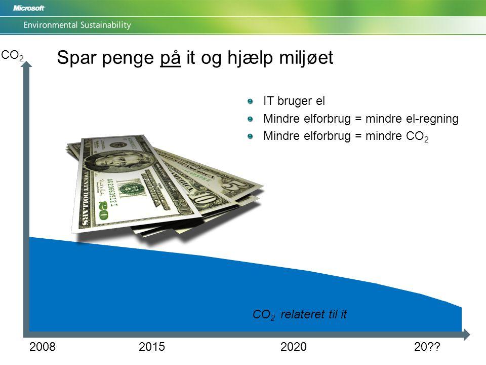 CO 2 2015202020 2008 Spar penge på it og hjælp miljøet IT bruger el Mindre elforbrug = mindre el-regning Mindre elforbrug = mindre CO 2 CO 2 relateret til it