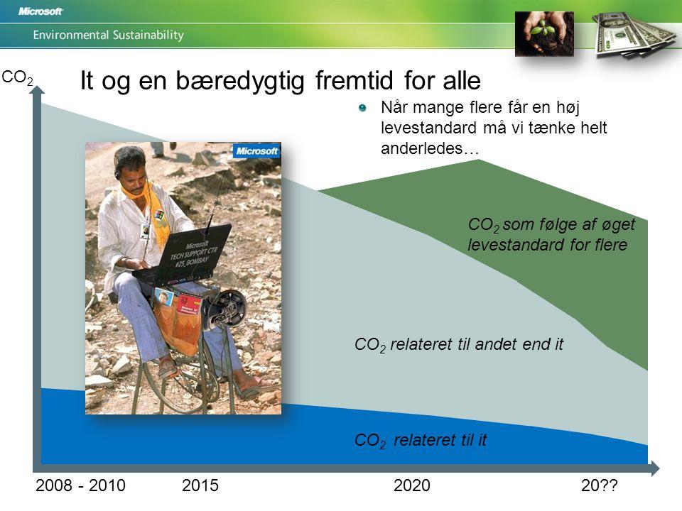 CO 2 2015202020 2008 - 2010 It og en bæredygtig fremtid for alle Når mange flere får en høj levestandard må vi tænke helt anderledes… CO 2 som følge af øget levestandard for flere CO 2 relateret til it CO 2 relateret til andet end it