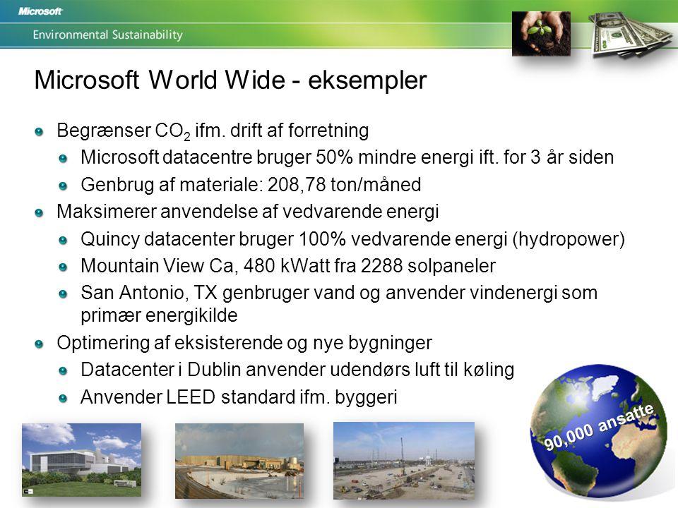 Microsoft World Wide - eksempler Begrænser CO 2 ifm.