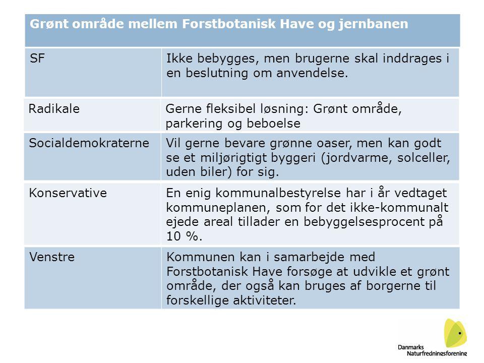 Grønt område mellem Forstbotanisk Have og jernbanen RadikaleGerne fleksibel løsning: Grønt område, parkering og beboelse SFIkke bebygges, men brugerne skal inddrages i en beslutning om anvendelse.