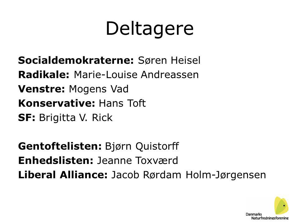Deltagere Socialdemokraterne: Søren Heisel Radikale: Marie-Louise Andreassen Venstre: Mogens Vad Konservative: Hans Toft SF: Brigitta V.