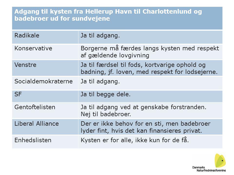 Adgang til kysten fra Hellerup Havn til Charlottenlund og badebroer ud for sundvejene KonservativeBorgerne må færdes langs kysten med respekt af gældende lovgivning RadikaleJa til adgang.