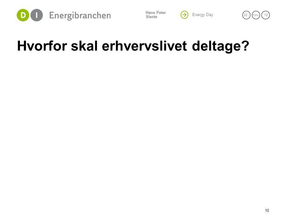 Energy Day 22..nov. 12 Hans Peter Slente Hvorfor skal erhvervslivet deltage 10