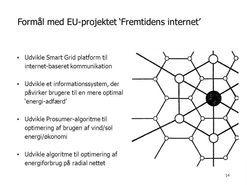 Tekstslide med bullets Brug 'Forøge/Formindske indryk'-knappen for at skifte mellem de forskellige niveauer Formål med EU-projektet 'Fremtidens internet' Dato • Udvikle Smart Grid platform til internet-baseret kommunikation • Udvikle et informationssystem, der påvirker brugere til en mere optimal 'energi-adfærd' • Udvikle Prosumer-algoritme til optimering af brugen af vind/sol energi/økonomi • Udvikle algoritme til optimering af energiforbrug på radial nettet 14