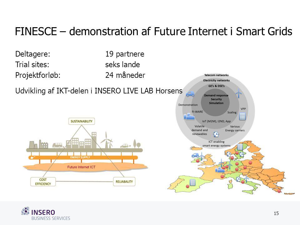 15 Deltagere:19 partnere Trial sites:seks lande Projektforløb: 24 måneder Udvikling af IKT-delen i INSERO LIVE LAB Horsens FINESCE – demonstration af Future Internet i Smart Grids