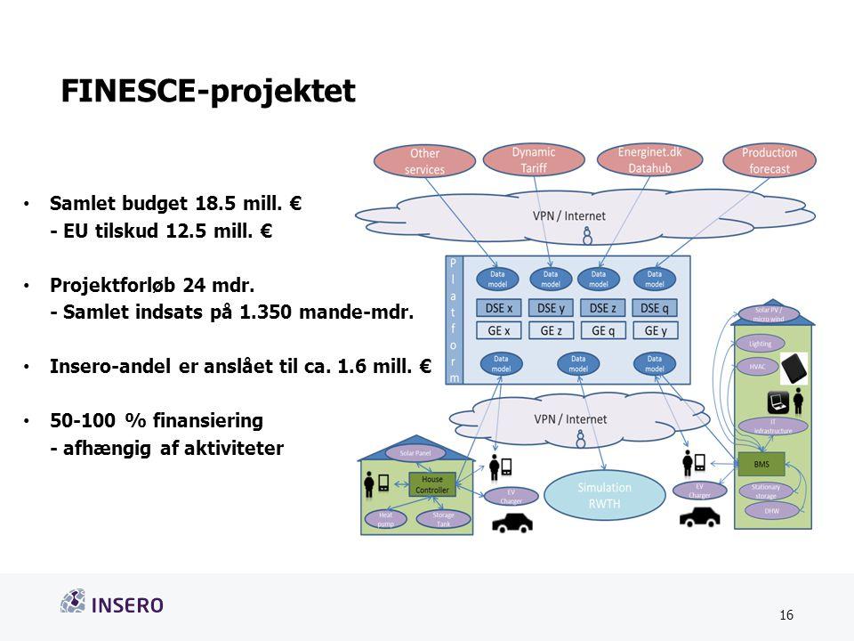 Tekstslide med bullets Brug 'Forøge/Formindske indryk'-knappen for at skifte mellem de forskellige niveauer FINESCE-projektet 16 Dato • Samlet budget 18.5 mill.