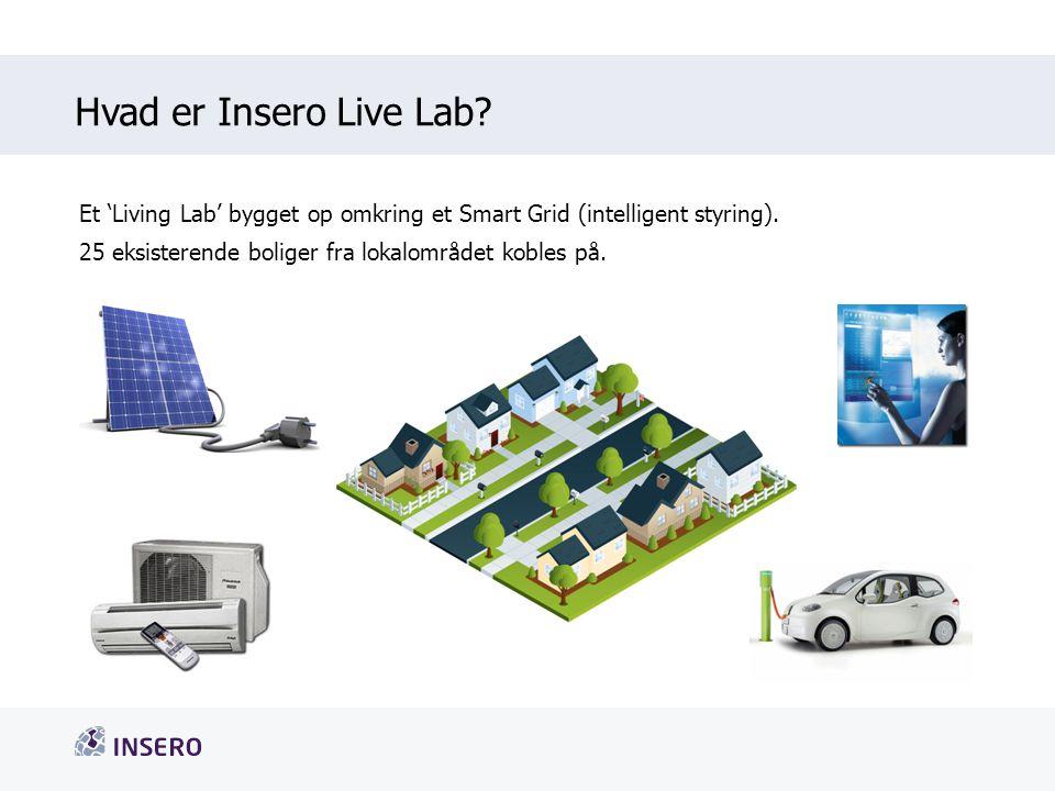 Tekstslide med bullets Brug 'Forøge/Formindske indryk'-knappen for at skifte mellem de forskellige niveauer Hvad er Insero Live Lab.