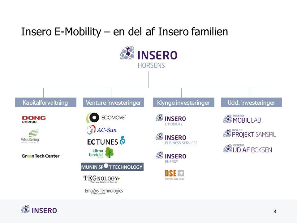 Tekstslide med bullets Brug 'Forøge/Formindske indryk'-knappen for at skifte mellem de forskellige niveauer 8 Dato KapitalforvaltningKlynge investeringerUdd.