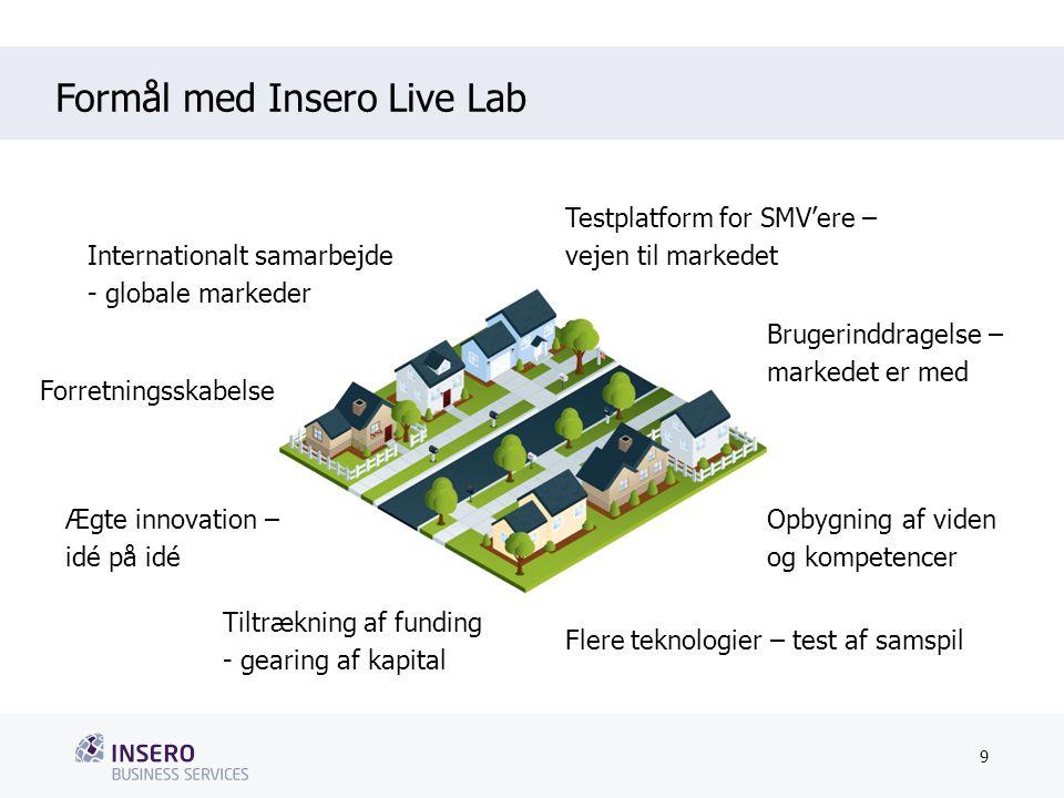 9 Dato Formål med Insero Live Lab Testplatform for SMV'ere – vejen til markedet Forretningsskabelse Brugerinddragelse – markedet er med Opbygning af viden og kompetencer Tiltrækning af funding - gearing af kapital Internationalt samarbejde - globale markeder Ægte innovation – idé på idé Flere teknologier – test af samspil