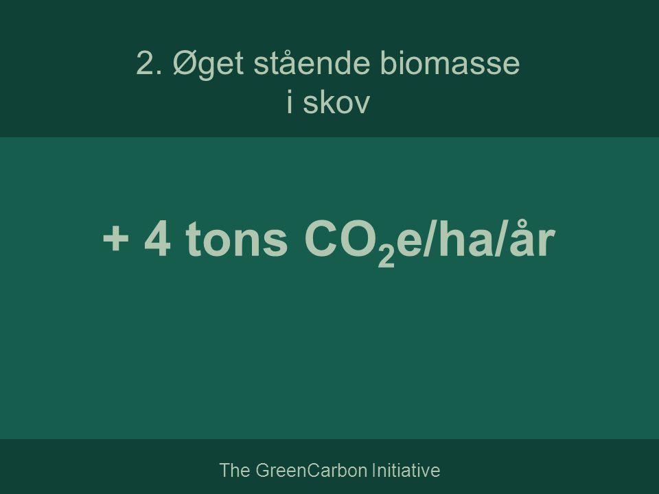 + 4 tons CO 2 e/ha/år 2. Øget stående biomasse i skov