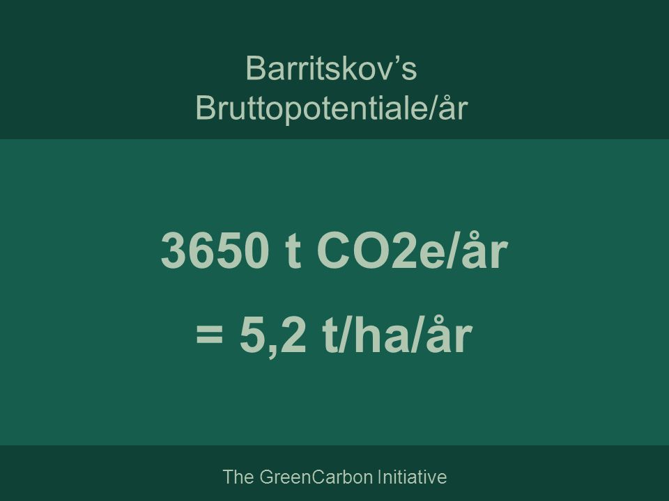 The GreenCarbon Initiative 3650 t CO2e/år = 5,2 t/ha/år Barritskov's Bruttopotentiale/år