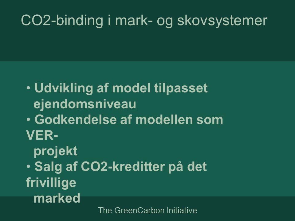 CO2-binding i mark- og skovsystemer • Udvikling af model tilpasset ejendomsniveau • Godkendelse af modellen som VER- projekt • Salg af CO2-kreditter på det frivillige marked