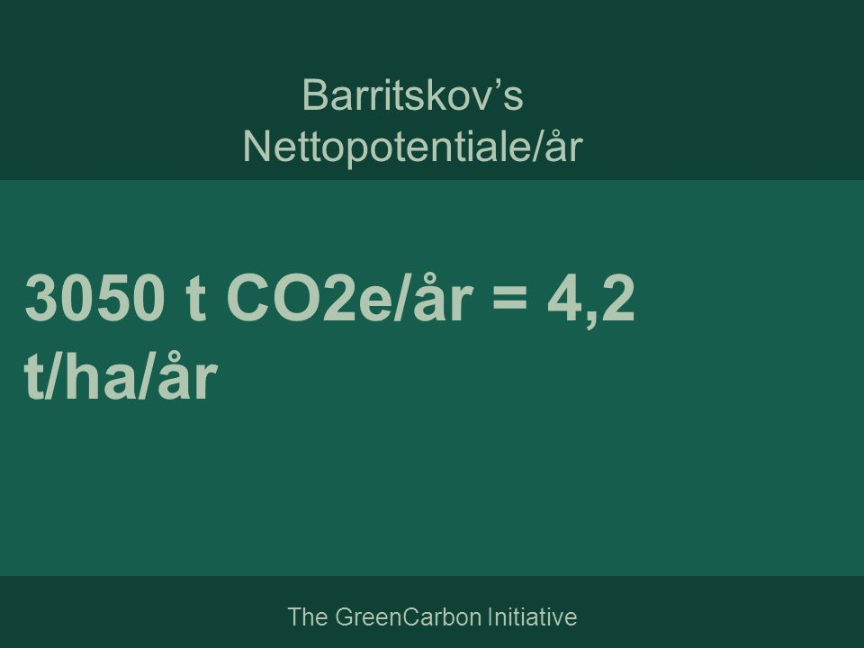 The GreenCarbon Initiative 3050 t CO2e/år = 4,2 t/ha/år Barritskov's Nettopotentiale/år