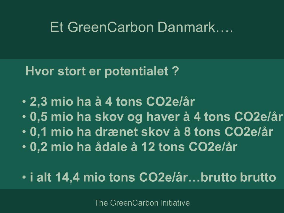 The GreenCarbon Initiative Et GreenCarbon Danmark….