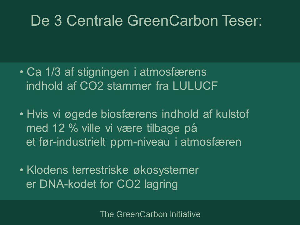 The GreenCarbon Initiative • Ca 1/3 af stigningen i atmosfærens indhold af CO2 stammer fra LULUCF • Hvis vi øgede biosfærens indhold af kulstof med 12 % ville vi være tilbage på et før-industrielt ppm-niveau i atmosfæren • Klodens terrestriske økosystemer er DNA-kodet for CO2 lagring De 3 Centrale GreenCarbon Teser: