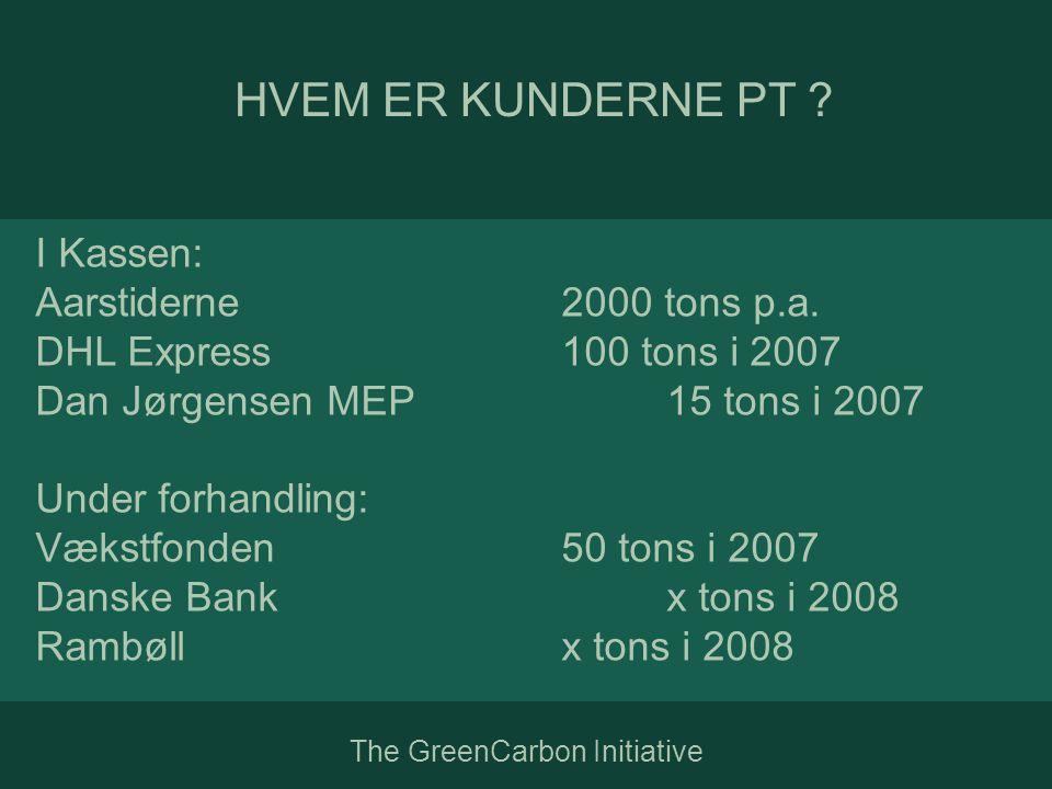 HVEM ER KUNDERNE PT . I Kassen: Aarstiderne 2000 tons p.a.