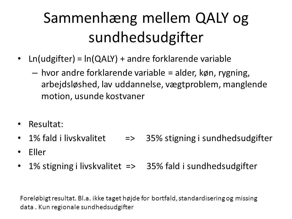 Sammenhæng mellem QALY og sundhedsudgifter • Ln(udgifter) = ln(QALY) + andre forklarende variable – hvor andre forklarende variable = alder, køn, rygn