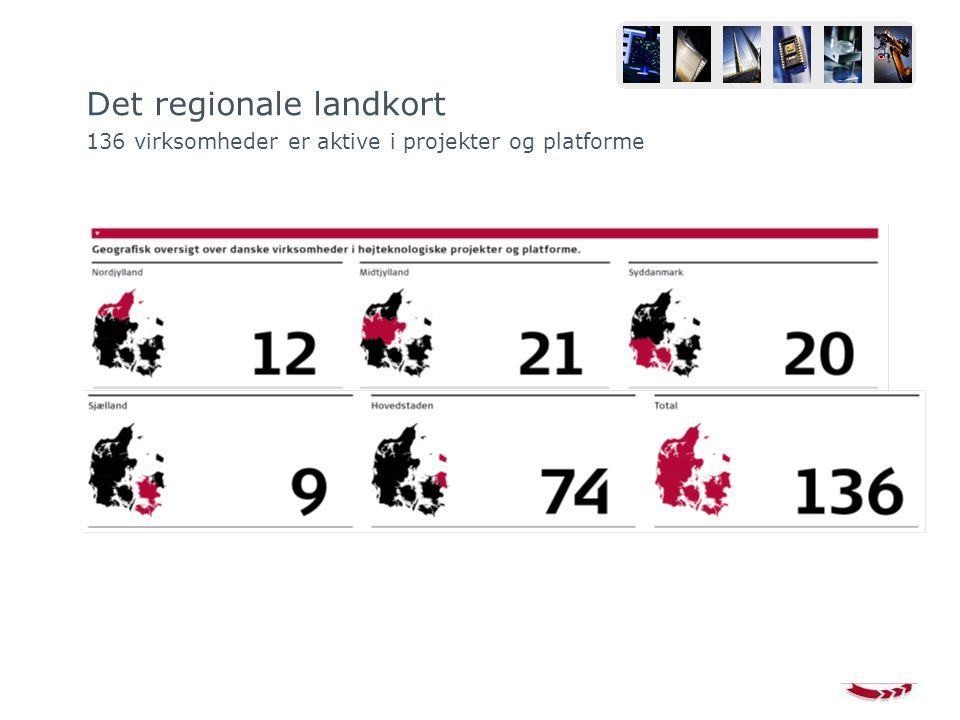 Det regionale landkort 136 virksomheder er aktive i projekter og platforme