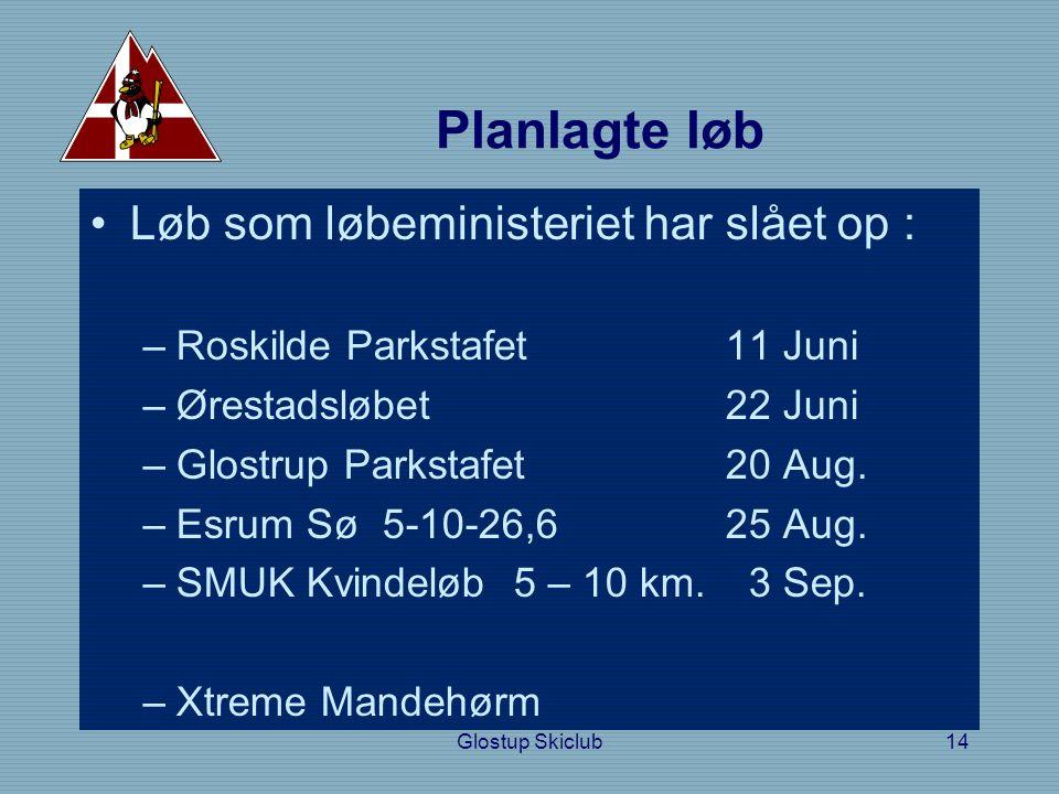 Planlagte løb •Løb som løbeministeriet har slået op : –Roskilde Parkstafet11 Juni –Ørestadsløbet22 Juni –Glostrup Parkstafet20 Aug.