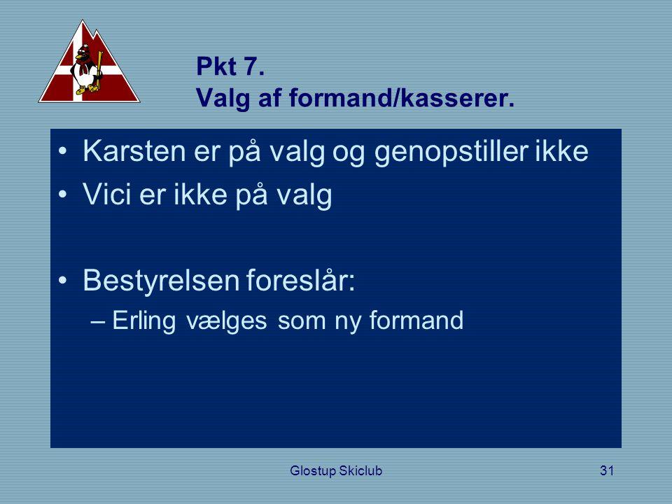 Pkt 7. Valg af formand/kasserer.