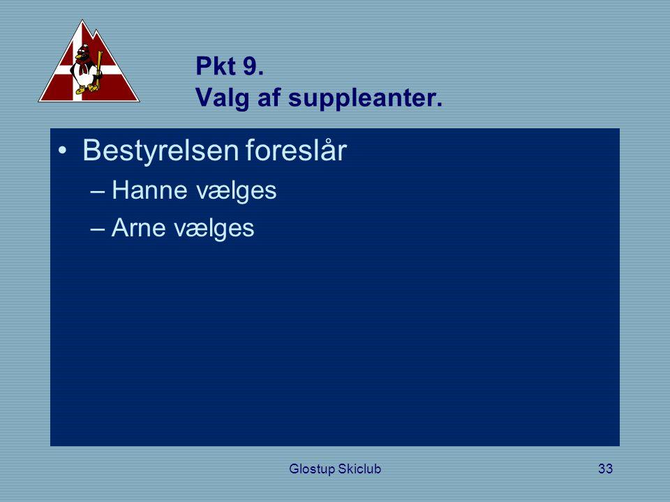 Pkt 9. Valg af suppleanter. •Bestyrelsen foreslår –Hanne vælges –Arne vælges Glostup Skiclub33