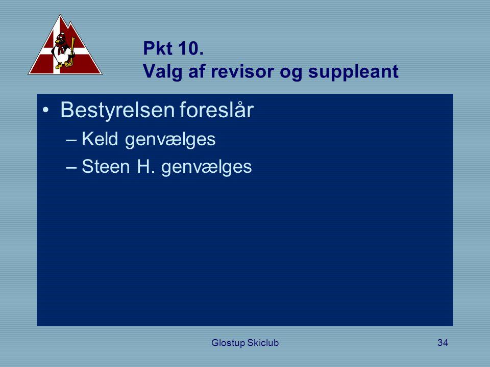 Pkt 10. Valg af revisor og suppleant •Bestyrelsen foreslår –Keld genvælges –Steen H.