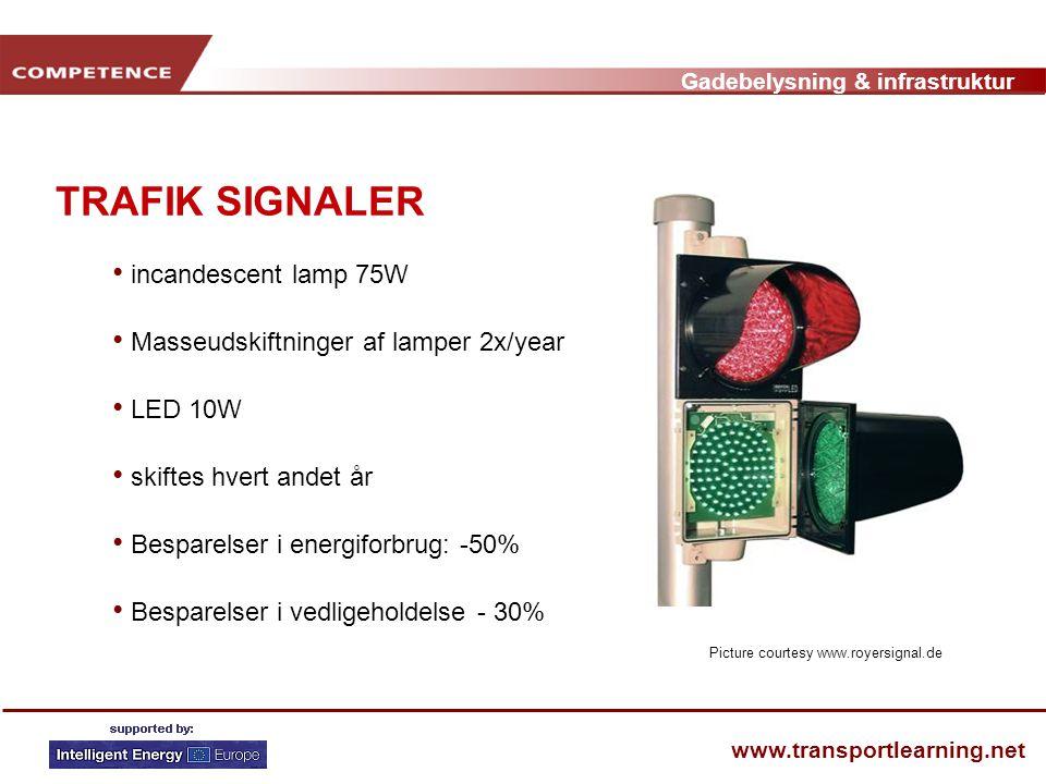 Gadebelysning & infrastruktur www.transportlearning.net TRAFIK SIGNALER • incandescent lamp 75W • Masseudskiftninger af lamper 2x/year • LED 10W • skiftes hvert andet år • Besparelser i energiforbrug: -50% • Besparelser i vedligeholdelse - 30% Picture courtesy www.royersignal.de