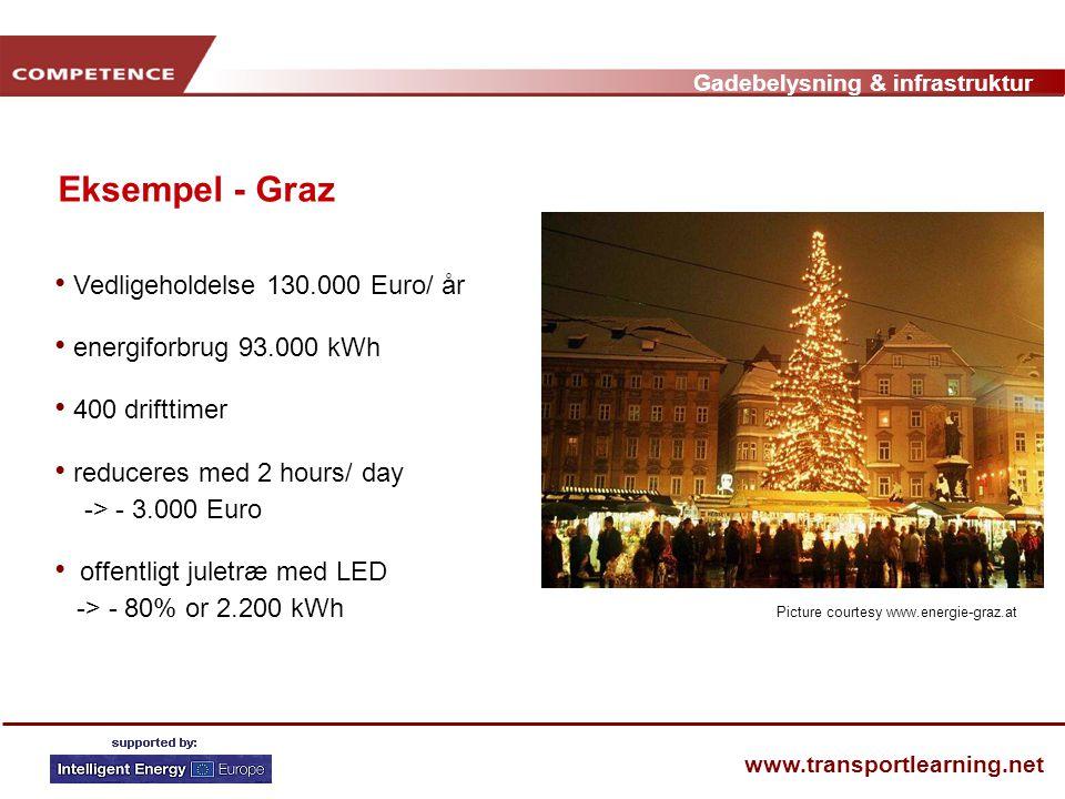 Gadebelysning & infrastruktur www.transportlearning.net Eksempel - Graz • Vedligeholdelse 130.000 Euro/ år • energiforbrug 93.000 kWh • 400 drifttimer • reduceres med 2 hours/ day -> - 3.000 Euro • offentligt juletræ med LED -> - 80% or 2.200 kWh Picture courtesy www.energie-graz.at