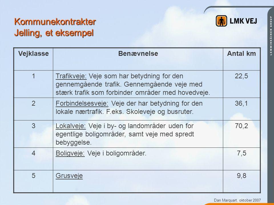 Dan Marquart, oktober 2007 Kommunekontrakter Jelling, et eksempel VejklasseBenævnelseAntal km 1Trafikveje: Veje som har betydning for den gennemgående trafik.