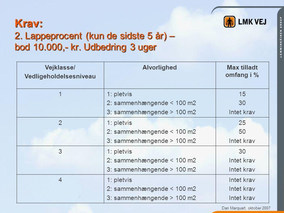 Dan Marquart, oktober 2007 Krav: 2. Lappeprocent (kun de sidste 5 år) – bod 10.000,- kr.