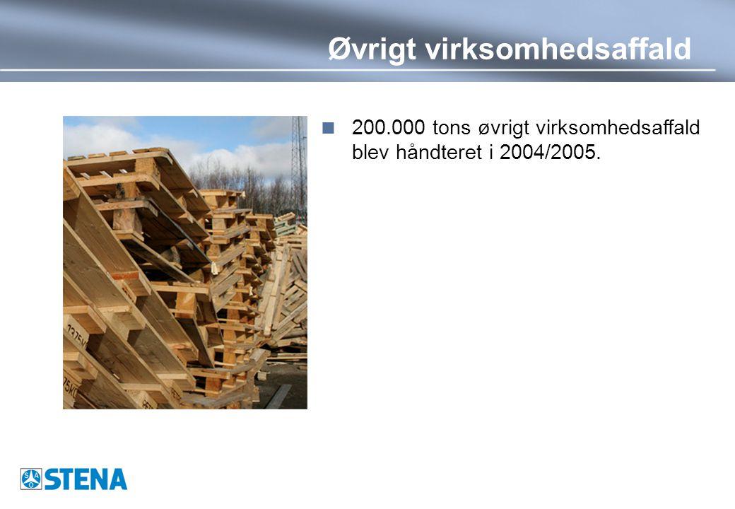 Øvrigt virksomhedsaffald  200.000 tons øvrigt virksomhedsaffald blev håndteret i 2004/2005.
