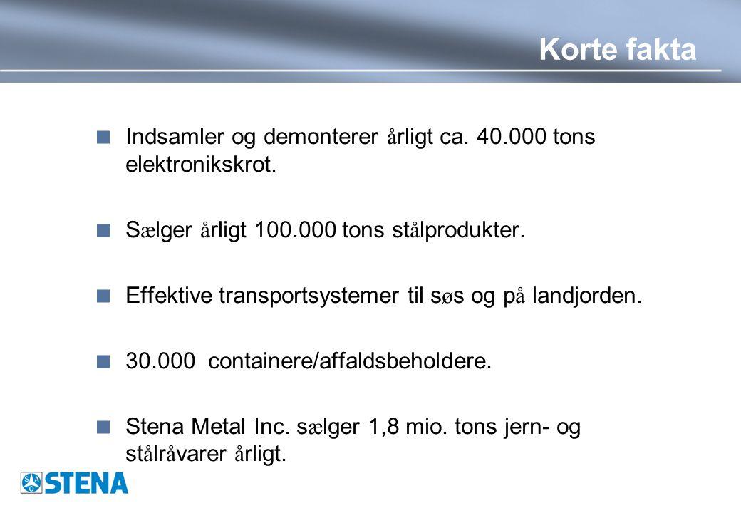 Korte fakta  Indsamler og demonterer å rligt ca. 40.000 tons elektronikskrot.