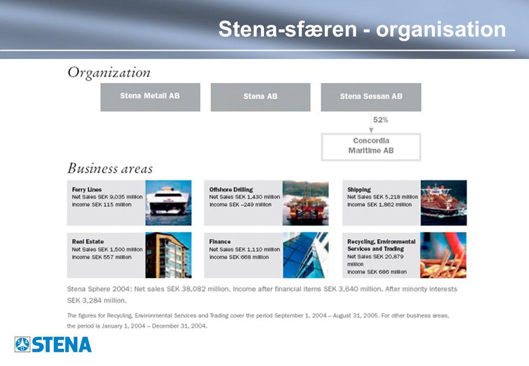 Stena-sfæren - organisation