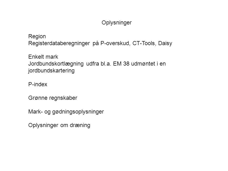 Oplysninger Region Registerdataberegninger på P-overskud, CT-Tools, Daisy Enkelt mark Jordbundskortlægning udfra bl.a.