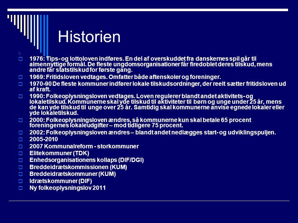Historien   1976: Tips- og lottoloven indføres.