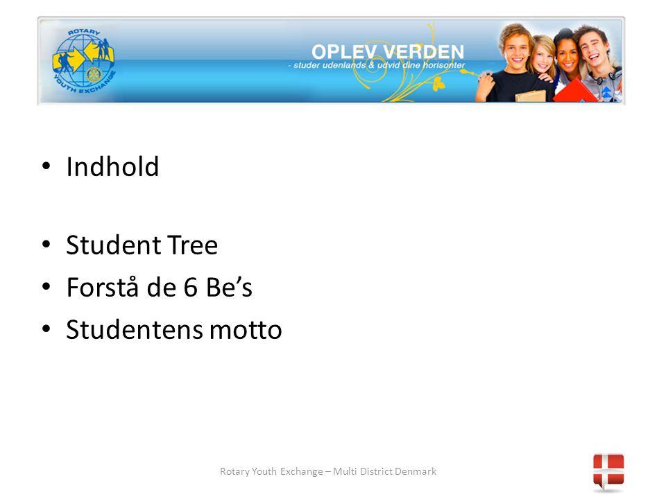• Indhold • Student Tree • Forstå de 6 Be's • Studentens motto