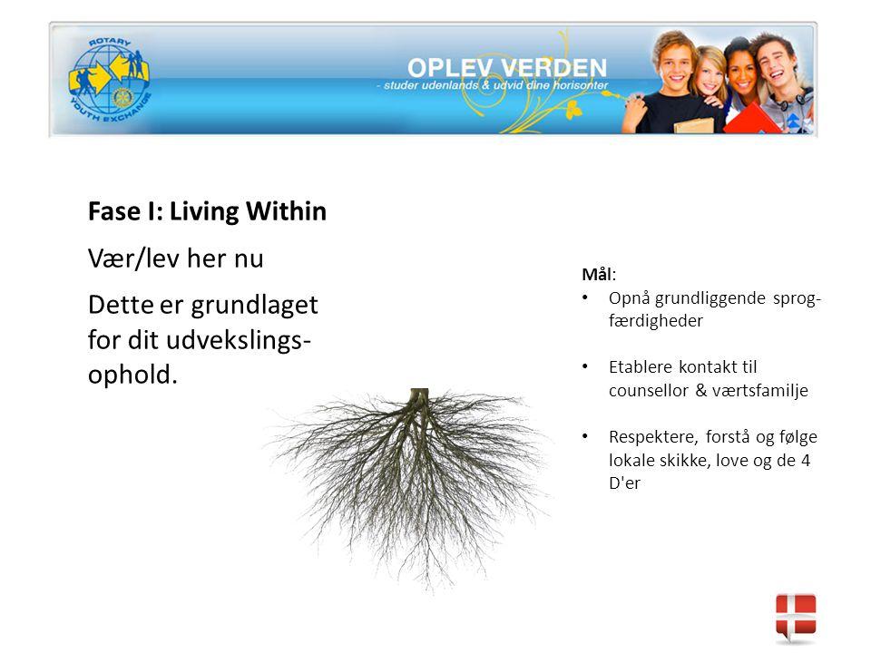 Fase I: Living Within Vær/lev her nu Dette er grundlaget for dit udvekslings- ophold.
