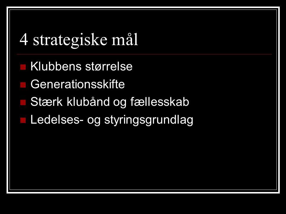 4 strategiske mål  Klubbens størrelse  Generationsskifte  Stærk klubånd og fællesskab  Ledelses- og styringsgrundlag