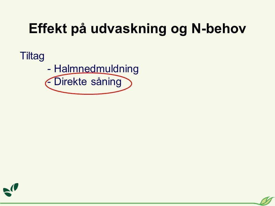 Effekt på udvaskning og N-behov Antal årUdvaskning, kg N pr.