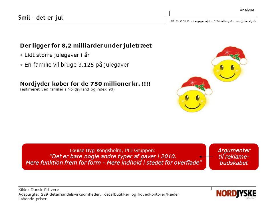 Tlf. 99 35 35 35 Langagervej 1 9220 Aalborg Ø nordjyskesalg.dk...
