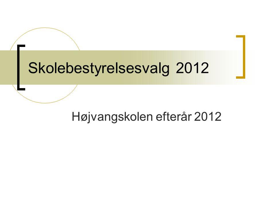 Skolebestyrelsesvalg 2012 Højvangskolen efterår 2012