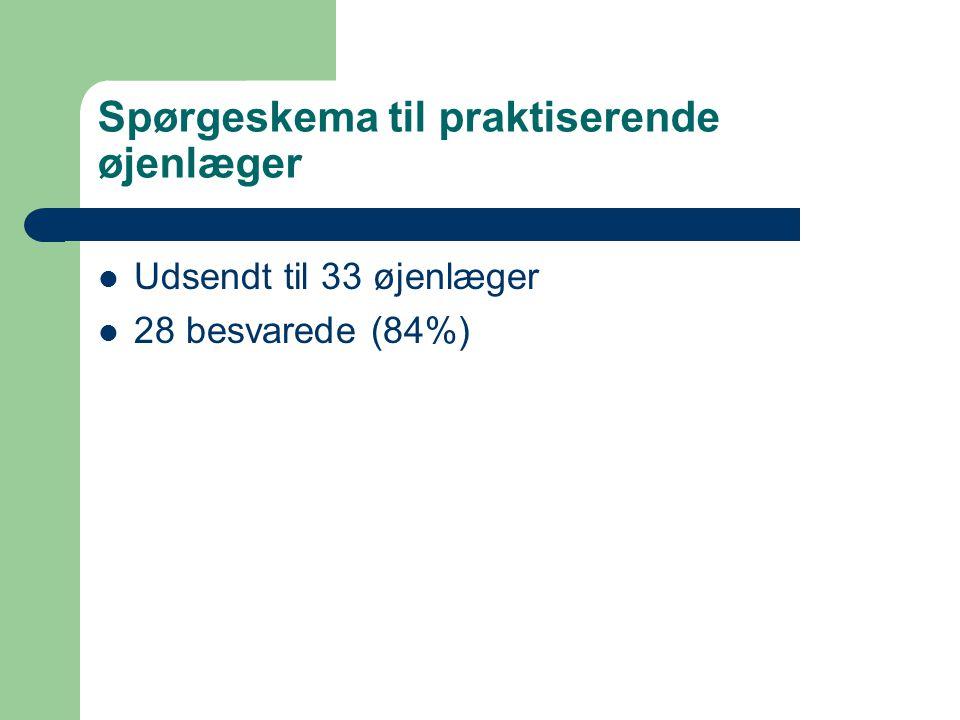 Spørgeskema til praktiserende øjenlæger  Udsendt til 33 øjenlæger  28 besvarede (84%)