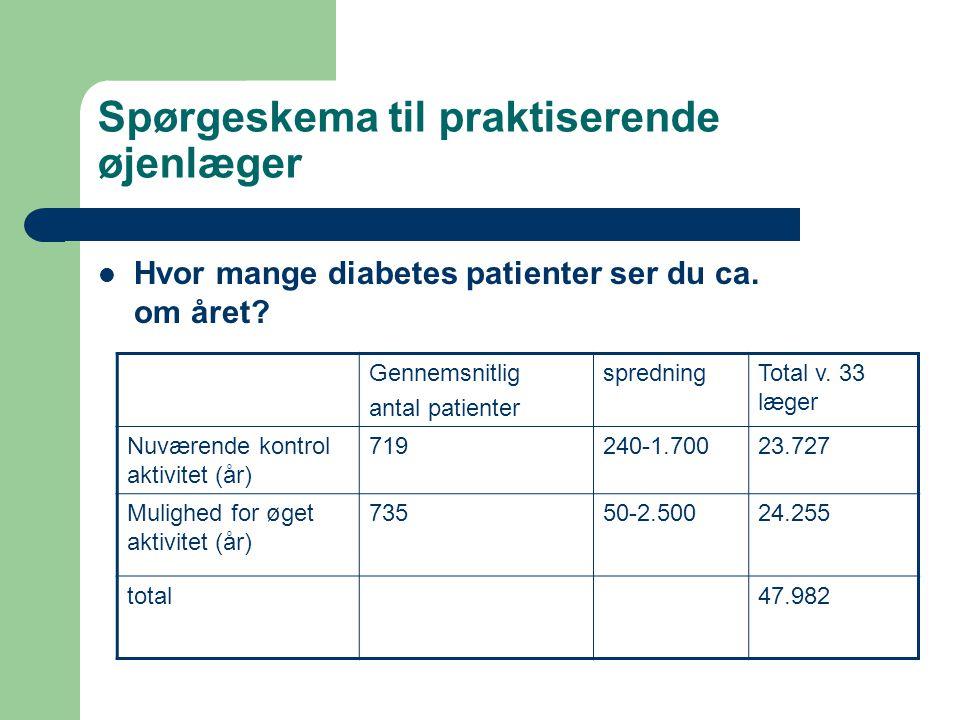 Spørgeskema til praktiserende øjenlæger  Hvor mange diabetes patienter ser du ca.