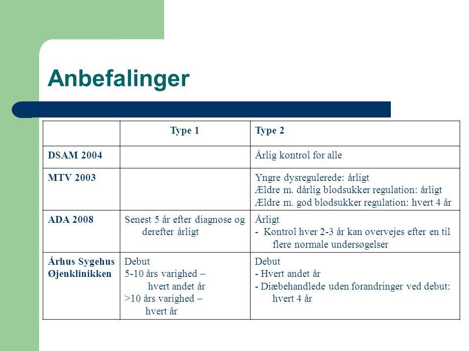 Anbefalinger Type 1Type 2 DSAM 2004Årlig kontrol for alle MTV 2003Yngre dysregulerede: årligt Ældre m.