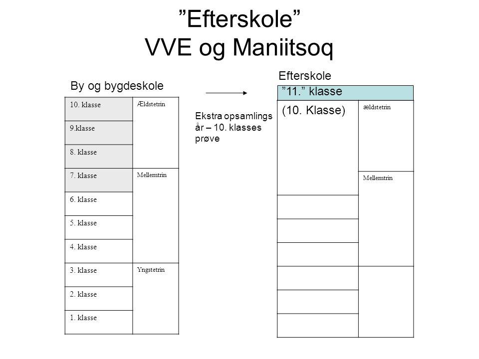 Efterskole VVE og Maniitsoq 10. klasse Æ ldstetrin 9.klasse 8.