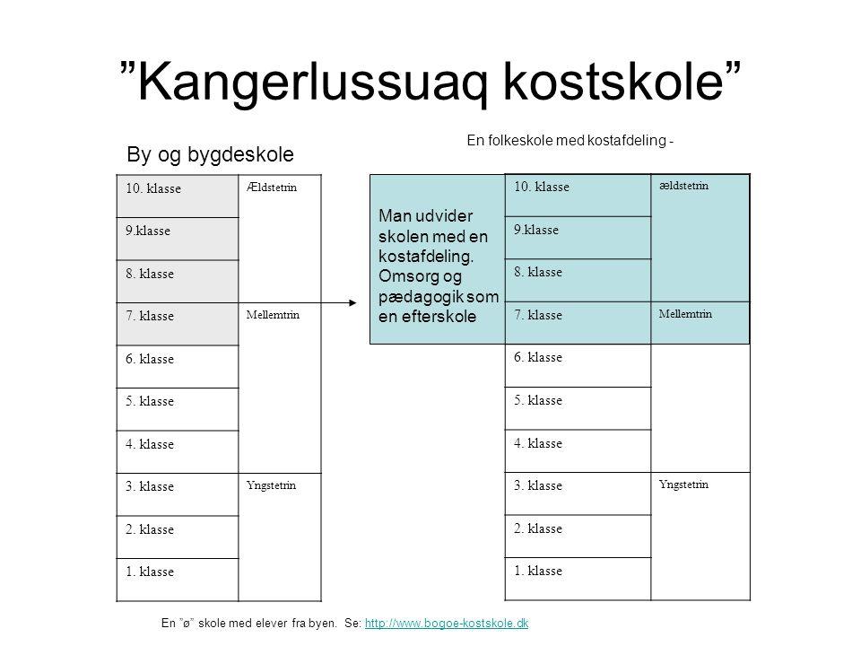 Kangerlussuaq kostskole 10. klasse Æ ldstetrin 9.klasse 8.