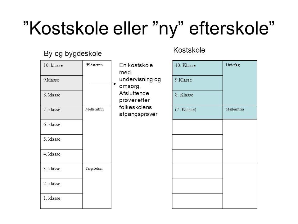 Kostskole eller ny efterskole 10. klasse Æ ldstetrin 9.klasse 8.
